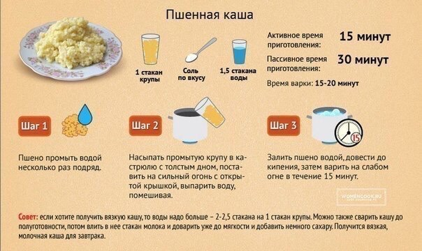 Как приготовить пшенную кашу на воде рассыпчатую